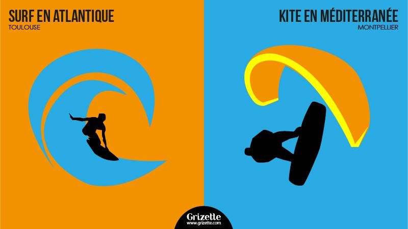 Toulouse vs Montpellier - Surf Atlantique vs Kite Méditerranée